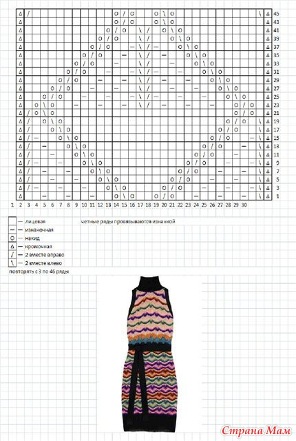 Узоры Миссони: вязание на спицах 7