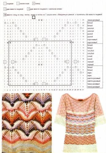 Узоры Миссони: вязание на спицах 6