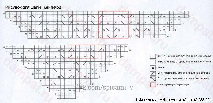 Подборка схем, для вязания шалей спицами 1