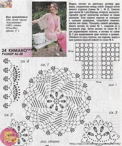 Жакет кимоно с ажурными мотивами 2
