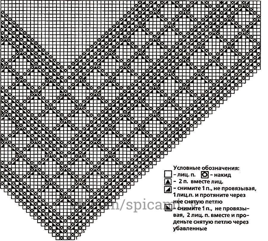 Подборка схем, для вязания шалей спицами 4