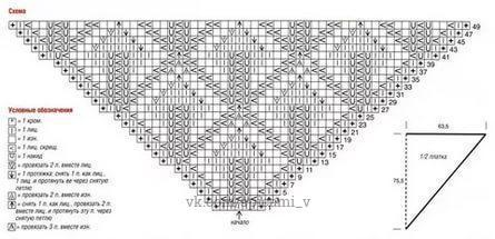 Подборка схем, для вязания шалей спицами 2