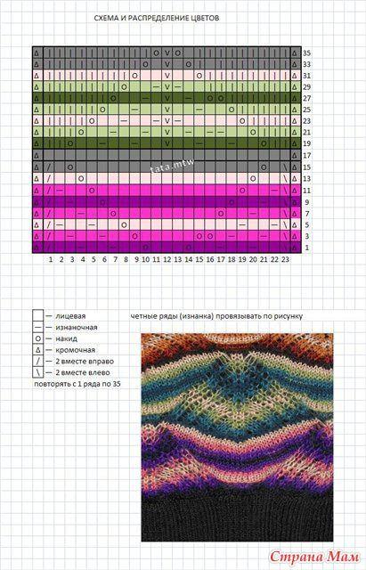 Узоры Миссони: вязание на спицах 5