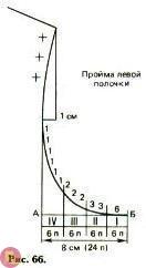 Подсказки для расчета петель горловины и рукава 0