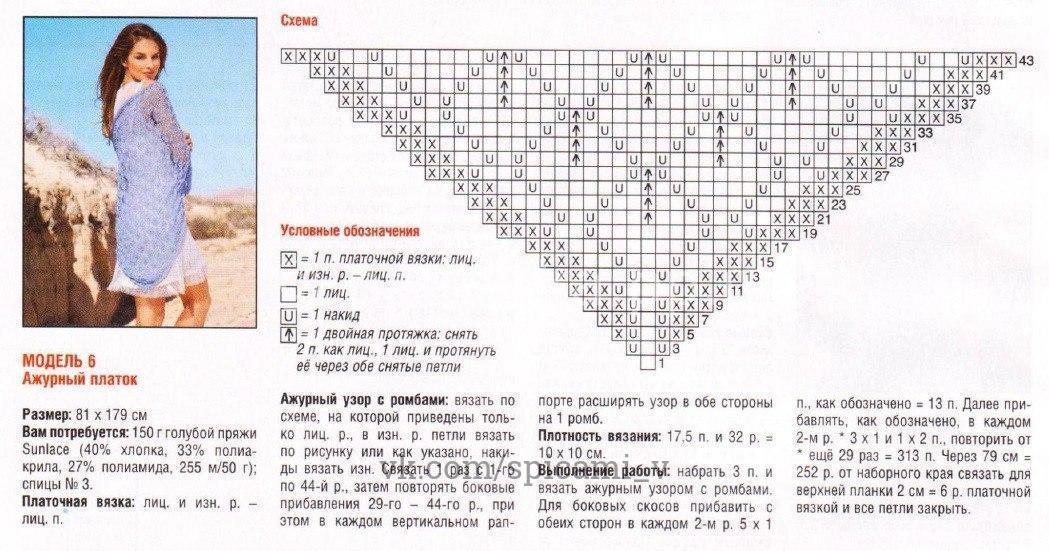 Подборка схем, для вязания шалей спицами 5
