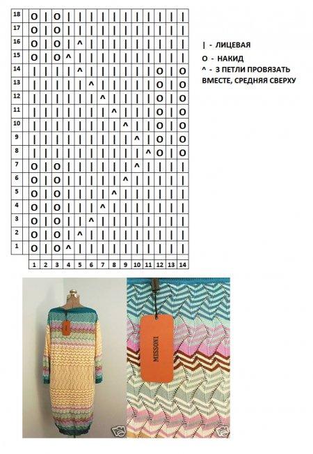 Узоры Миссони: вязание на спицах 4