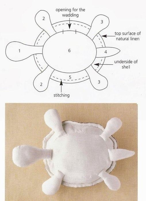 Выкройка мягкой игрушки лисенок