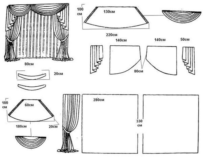Как сшить шторы в гостиную своими руками образцы фото 87