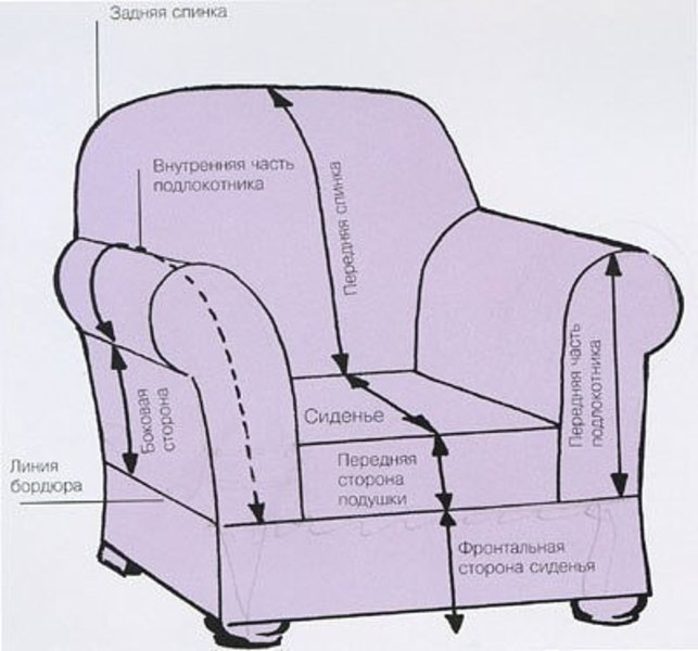 Чехол для кресла своими руками выкройки фото