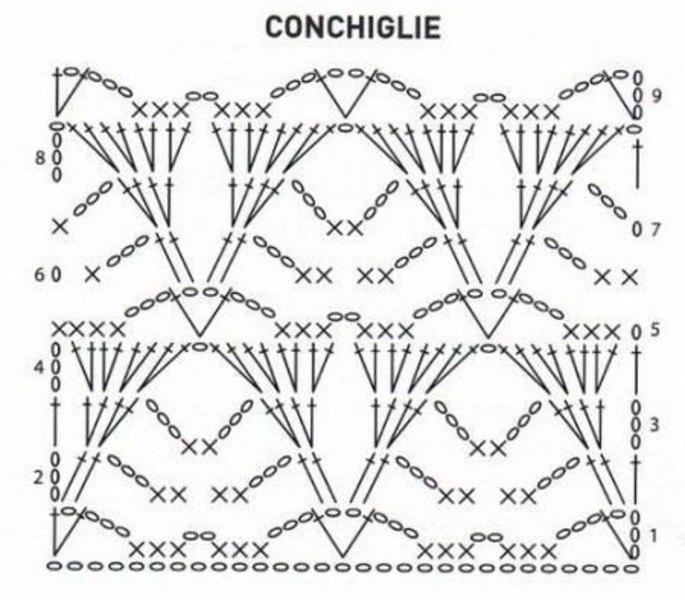 Схемы вязания крючком шарфов