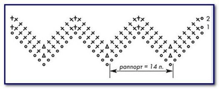 Вязание крючком пуфы зигзаг схемы 62