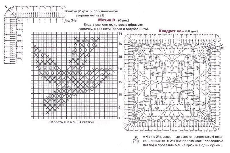 Узоры крючком квадратов схемы и описание фото