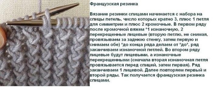 Виды резинок по вязанию