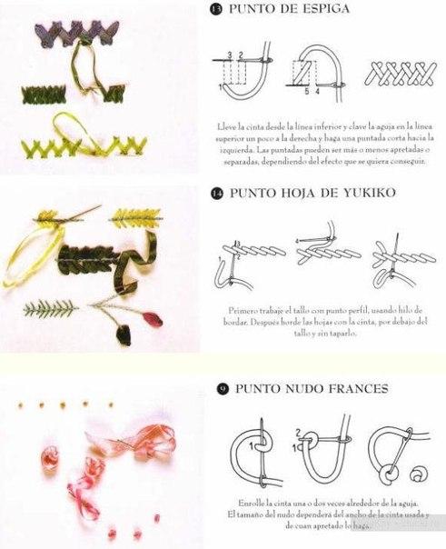 Схема вышивки лентами для начинающих