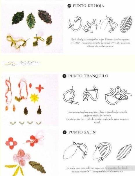 Как вышивка лентами схемы