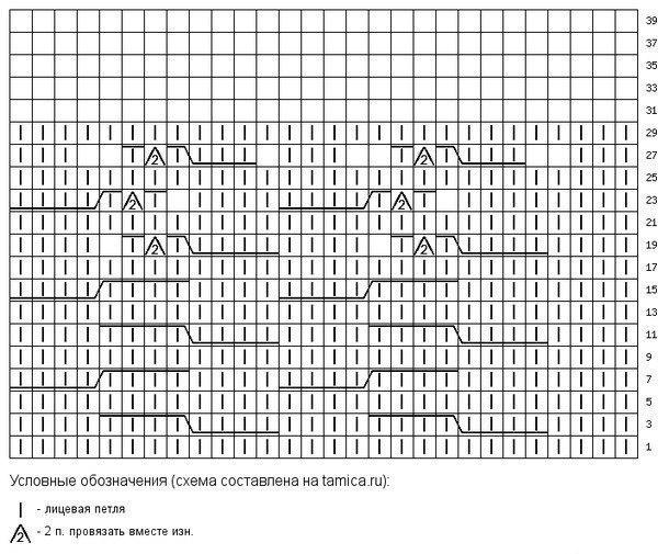 Градиент вязание схема 23