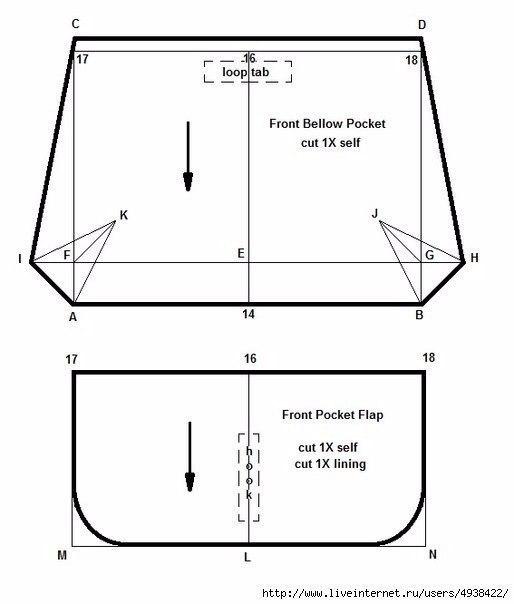 Сумка мешок схема