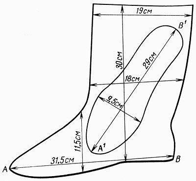 Обувь из джинсов своими руками выкройки 15