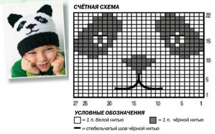 Смешные мордочки для шапок