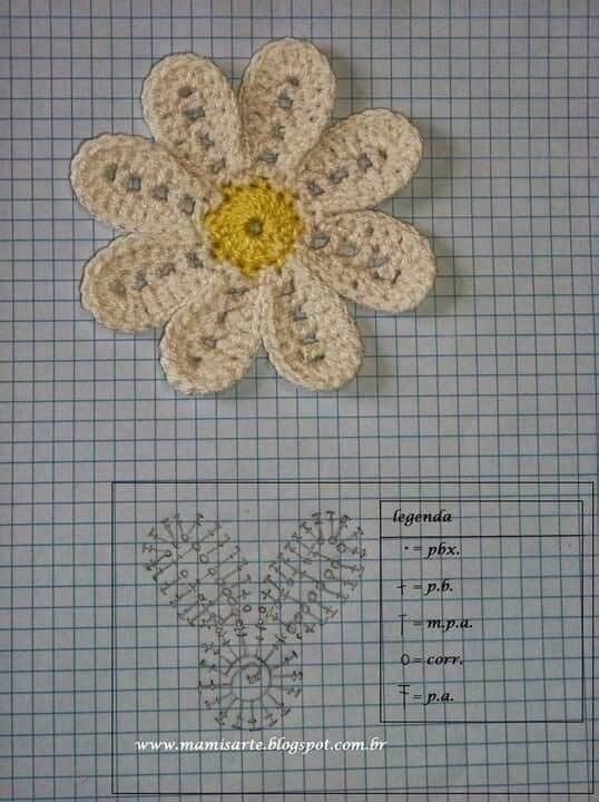Милые цветы крючком 1
