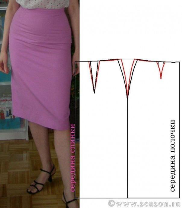 Исправления дефектов юбки