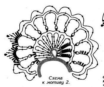 Ирландские мотивы: цветок, листик 1