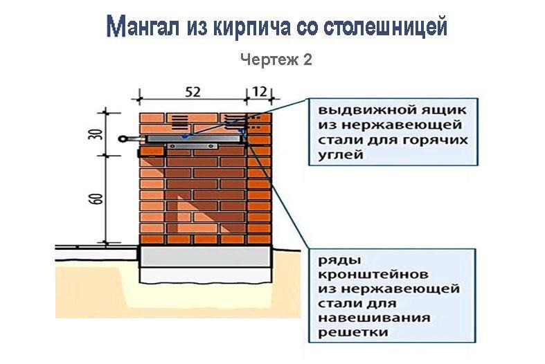 мангал из кирпича сколько нужно кирпича