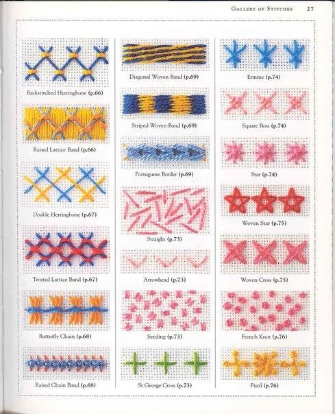 Коллекция стежков для вышивки 0